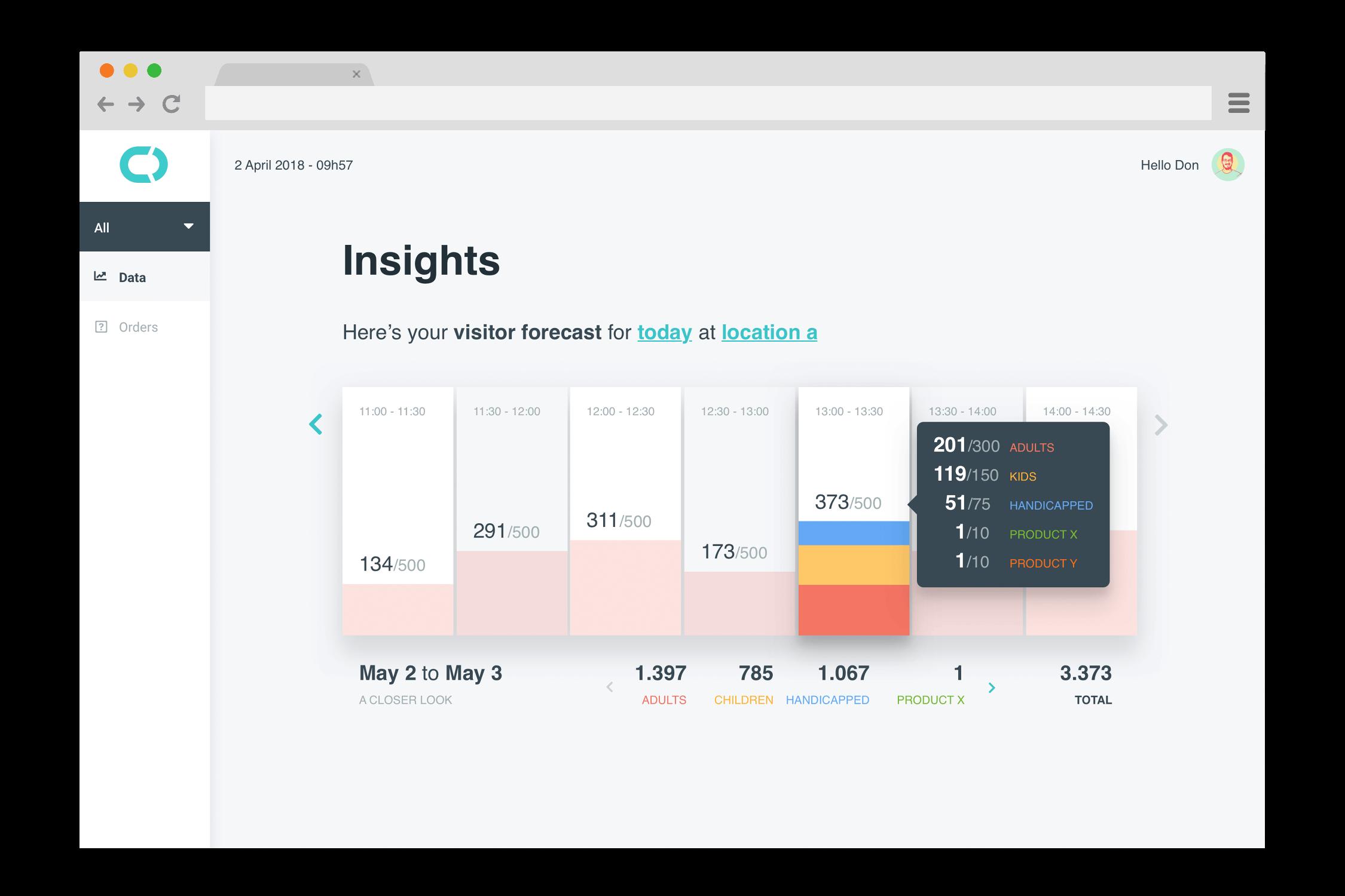 Convious Screenshot - Data-Driven Sales Forecast-1