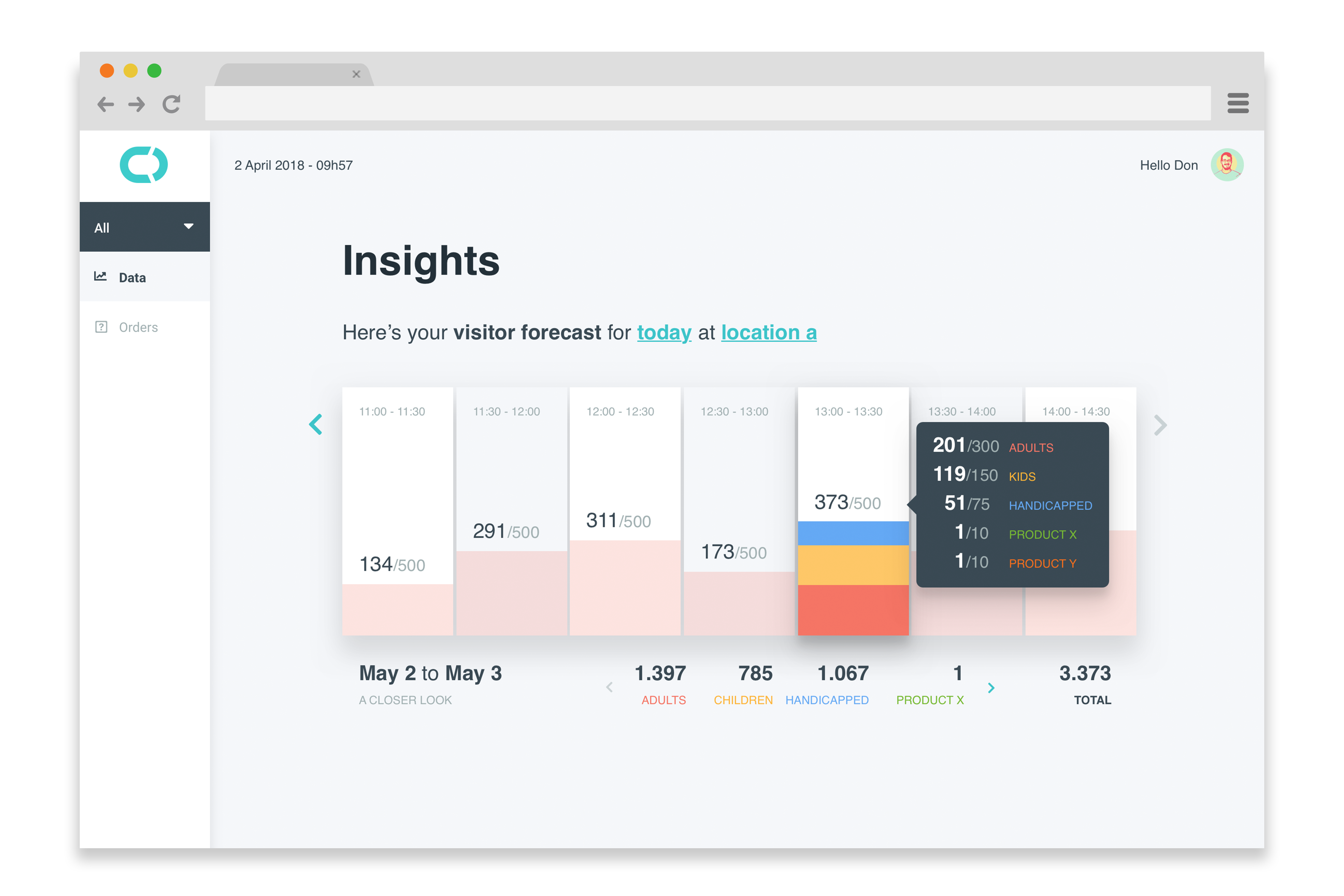 Convious Screenshot - Data-Driven Sales Forecast